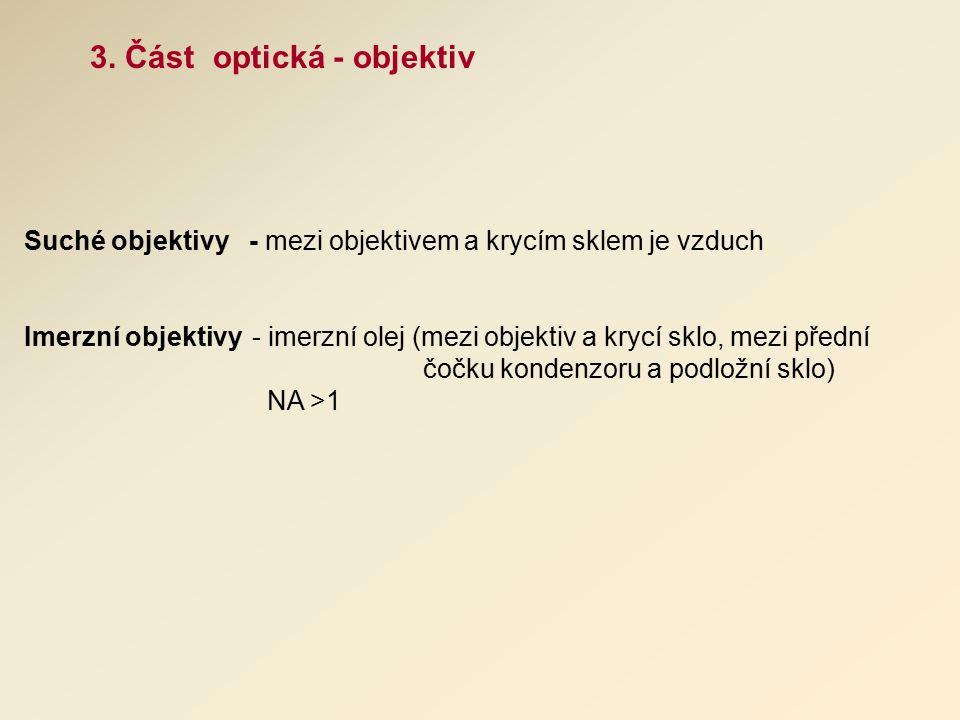 Suché objektivy - mezi objektivem a krycím sklem je vzduch Imerzní objektivy - imerzní olej (mezi objektiv a krycí sklo, mezi přední čočku kondenzoru a podložní sklo) NA >1 3.