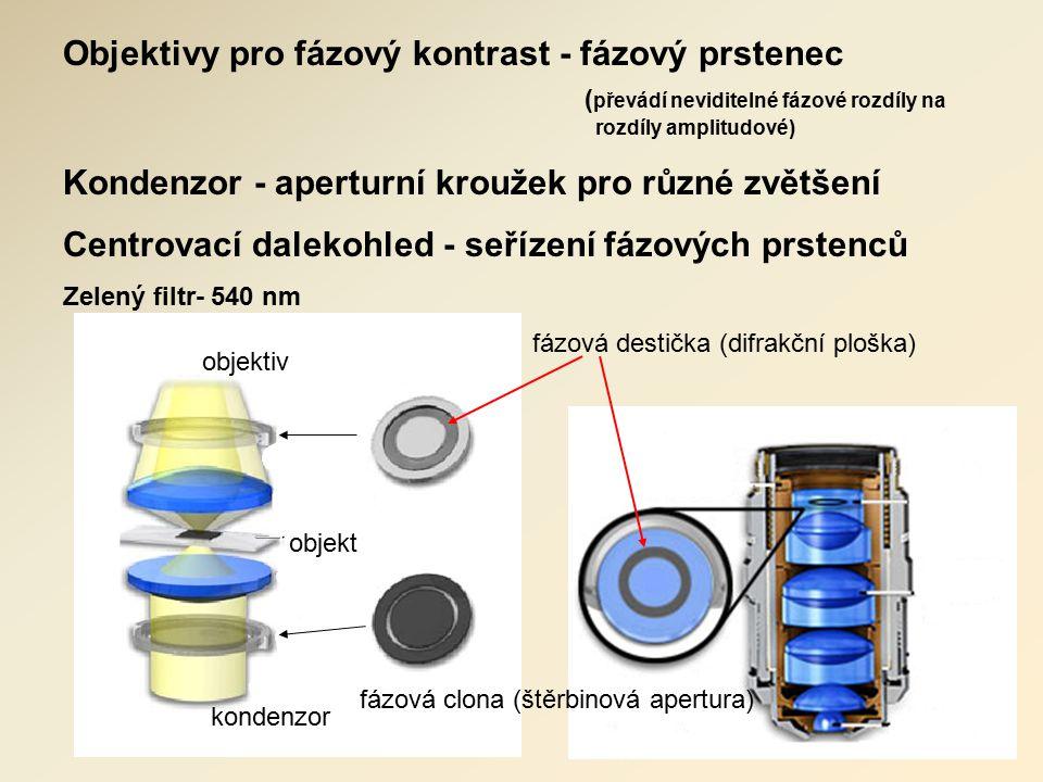 Objektivy pro fázový kontrast - fázový prstenec ( převádí neviditelné fázové rozdíly na rozdíly amplitudové) Kondenzor - aperturní kroužek pro různé zvětšení Centrovací dalekohled - seřízení fázových prstenců Zelený filtr- 540 nm fázová destička (difrakční ploška) objekt kondenzor objektiv fázová clona (štěrbinová apertura)