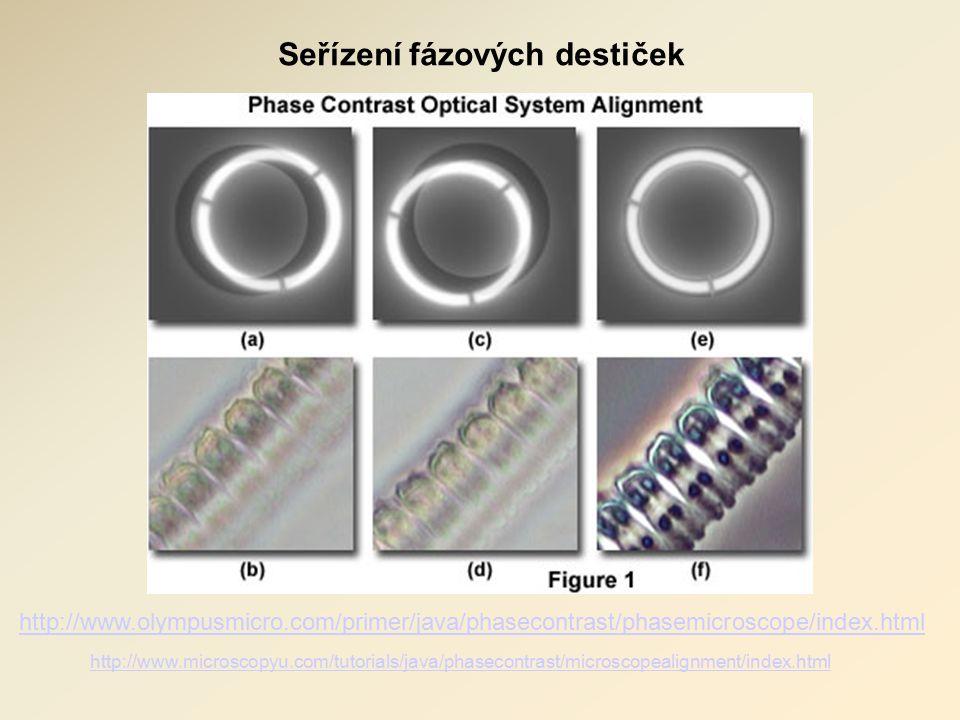 http://www.microscopyu.com/tutorials/java/phasecontrast/microscopealignment/index.html Seřízení fázových destiček http://www.olympusmicro.com/primer/java/phasecontrast/phasemicroscope/index.html