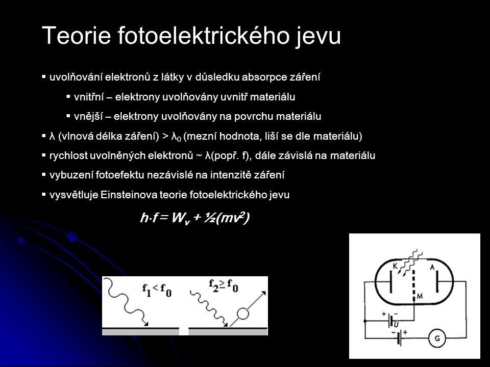 Teorie fotoelektrického jevu  uvolňování elektronů z látky v důsledku absorpce záření  vnitřní – elektrony uvolňovány uvnitř materiálu  vnější – el
