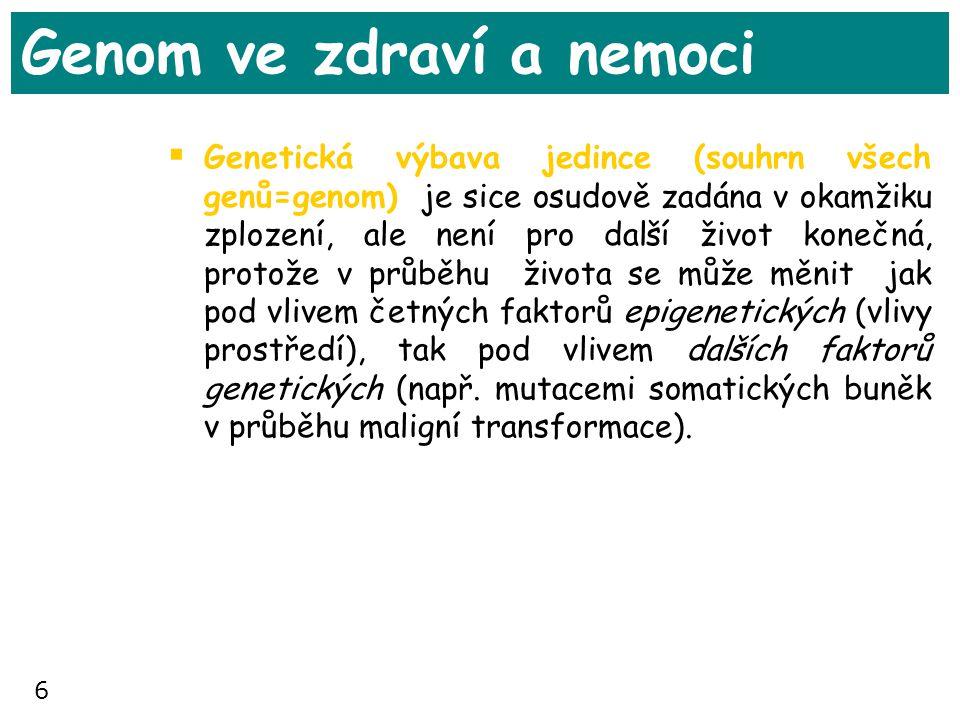 6 Genom ve zdraví a nemoci  Genetická výbava jedince (souhrn všech genů=genom) je sice osudově zadána v okamžiku zplození, ale není pro další život k