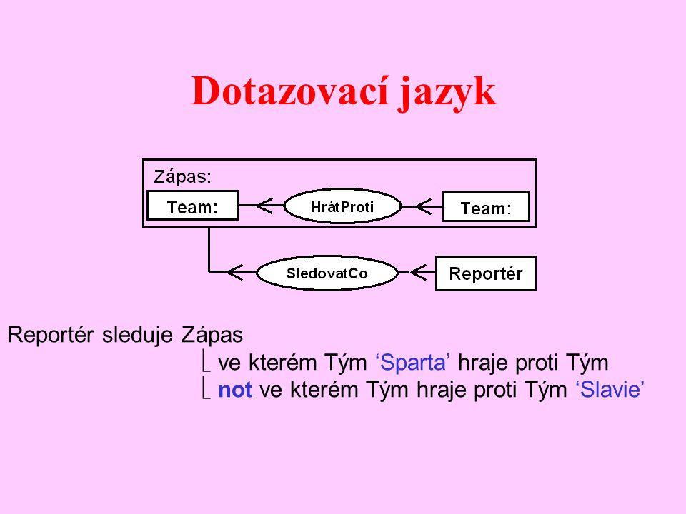 Reportér sleduje Zápas  ve kterém Tým 'Sparta' hraje proti Tým  not ve kterém Tým hraje proti Tým 'Slavie' Dotazovací jazyk