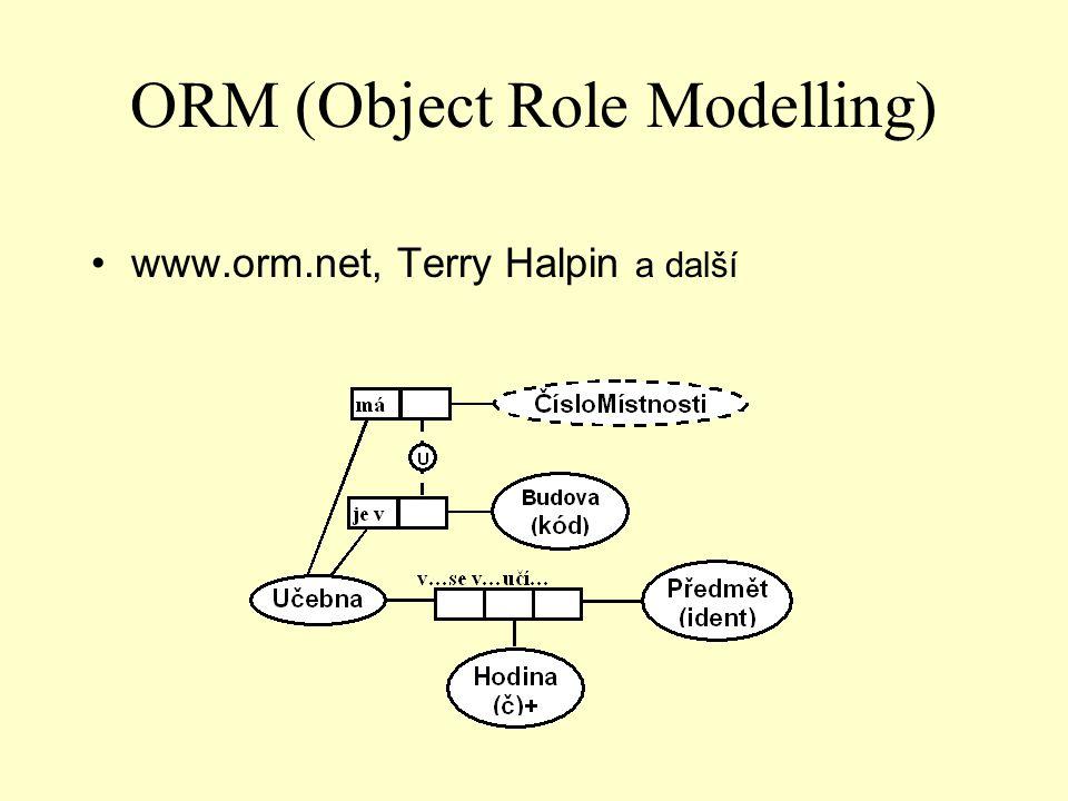 ORM (Object Role Modelling) www.orm.net, Terry Halpin a další