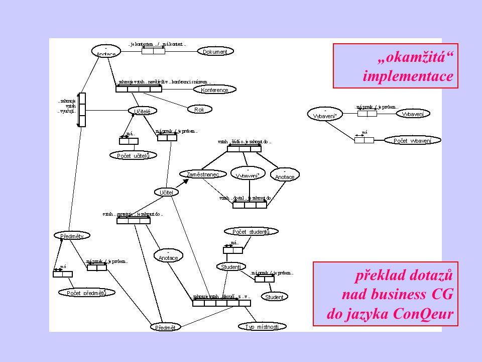 """Překlad CG do ORM """"okamžitá"""" implementace překlad dotazů nad business CG do jazyka ConQeur"""