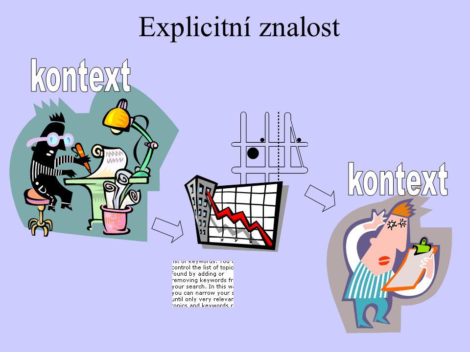 Explicitní znalost