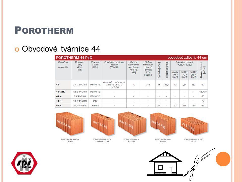 P OROTHERM – VÝŠKOVÉ USPOŘÁDÁNÍ (1) Základní tvárnice – zdící výška 2750 mm