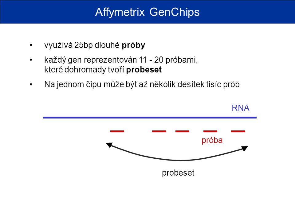 Affymetrix GenChips využívá 25bp dlouhé próby každý gen reprezentován 11 - 20 próbami, které dohromady tvoří probeset Na jednom čipu může být až někol