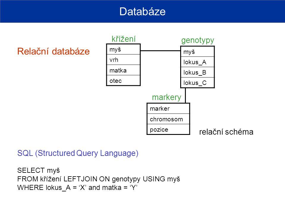Relační databáze SQL (Structured Query Language) relační schéma SELECT myš FROM křížení LEFTJOIN ON genotypy USING myš WHERE lokus_A = 'X' and matka =