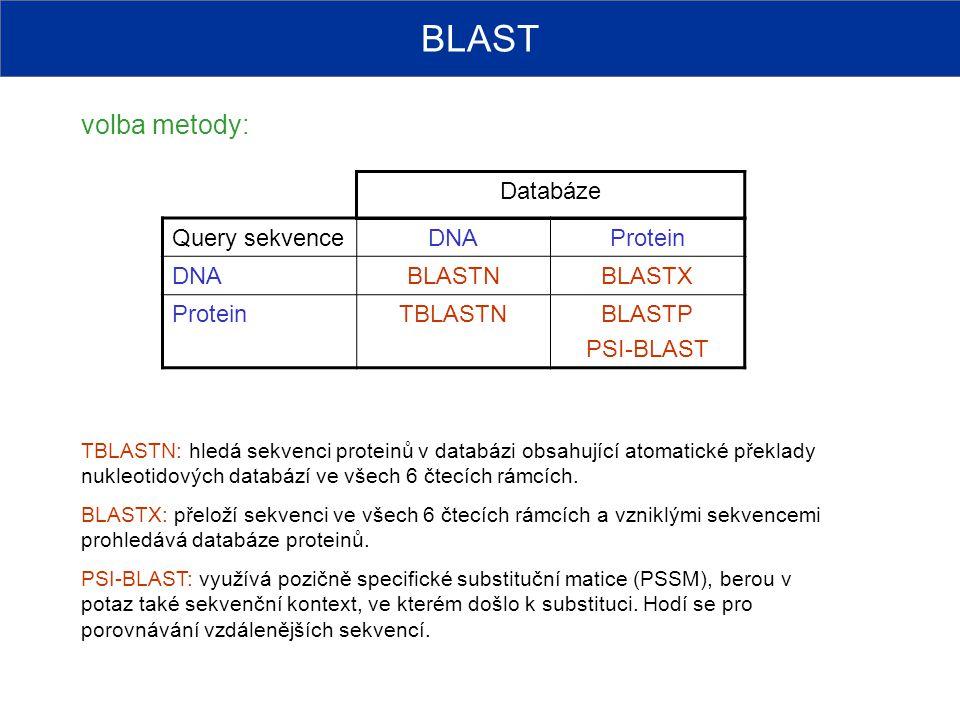 BLAST Query sekvenceDNAProtein DNABLASTNBLASTX ProteinTBLASTNBLASTP PSI-BLAST Databáze volba metody: TBLASTN: hledá sekvenci proteinů v databázi obsah
