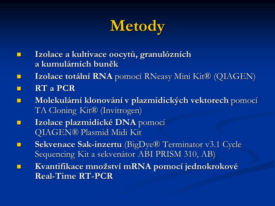 Metody Izolace a kultivace oocytů, granulózních a kumulárních buněk Izolace a kultivace oocytů, granulózních a kumulárních buněk Izolace totální RNA p