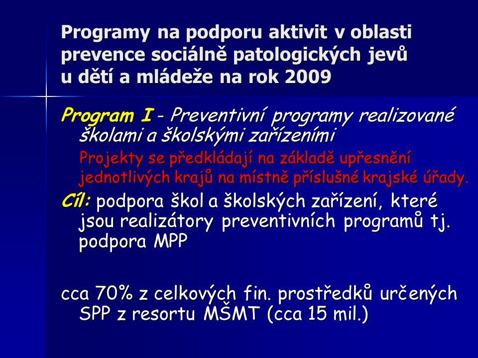 Programy na podporu aktivit v oblasti prevence sociálně patologických jevů u dětí a mládeže na rok 2009 Program I - Preventivní programy realizované š