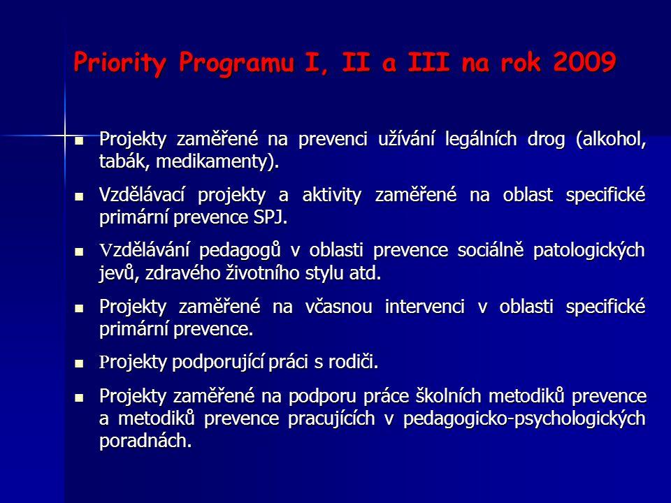 Priority Programu I, II a III na rok 2009 Projekty zaměřené na prevenci užívání legálních drog (alkohol, tabák, medikamenty). Projekty zaměřené na pre