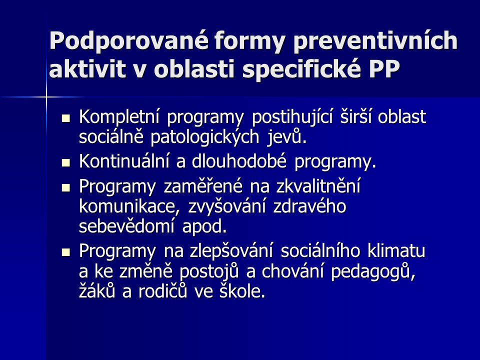 Podporované formy preventivních aktivit v oblasti specifické PP Kompletní programy postihující širší oblast sociálně patologických jevů. Kompletní pro