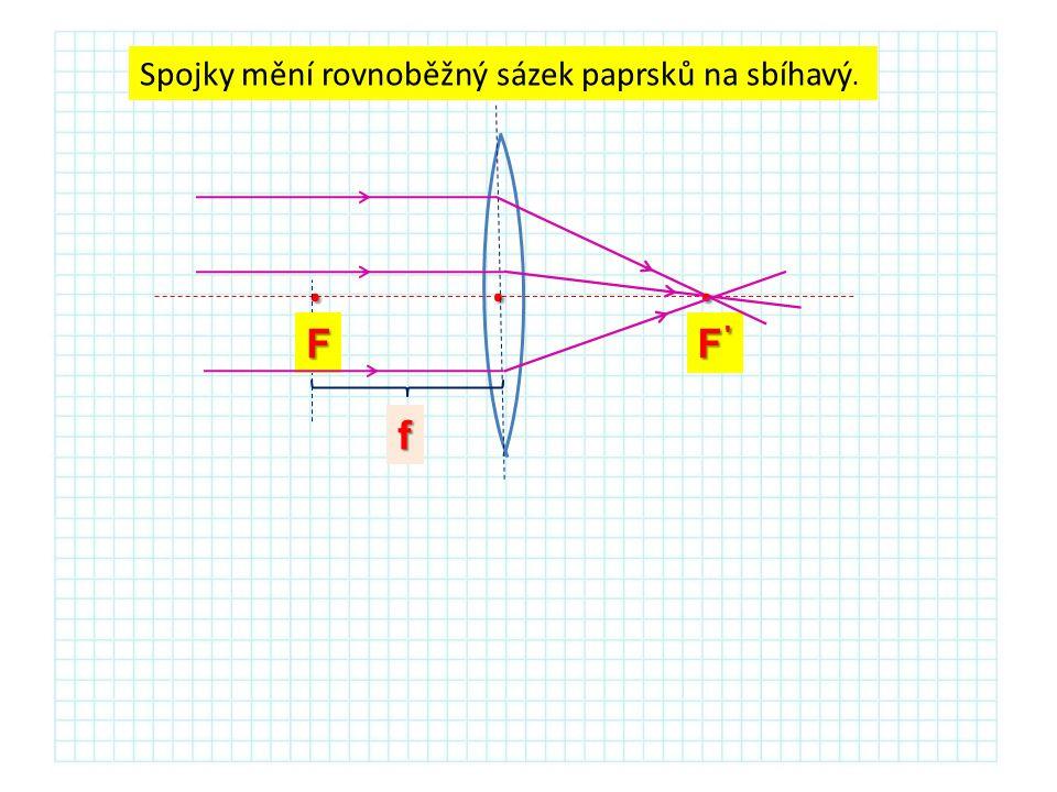 .. F Spojky mění rovnoběžný sázek paprsků na sbíhavý. f F.