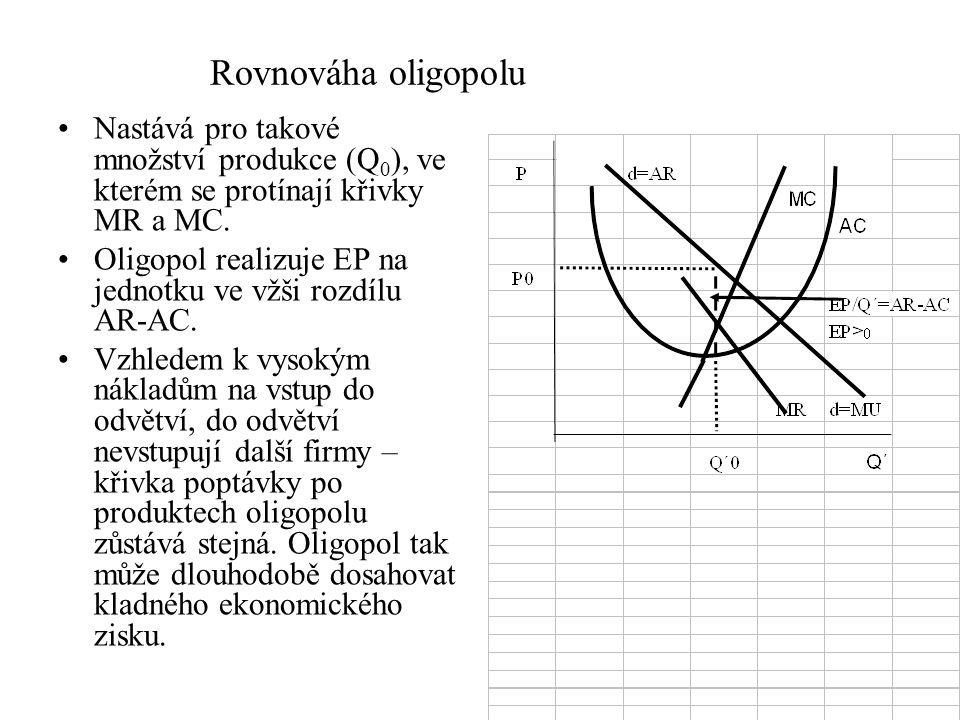 Charakteristika oligopolu  malý počet firem (alespoň dvě)  vysoký stupeň vzájemné rozhodovací závislosti  homogenní i diferencovaný produkt  význ