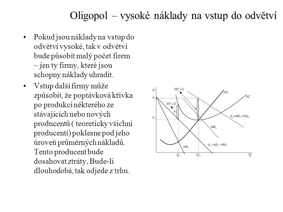 Rovnováha oligopolu Nastává pro takové množství produkce (Q 0 ), ve kterém se protínají křivky MR a MC. Oligopol realizuje EP na jednotku ve vžši rozd