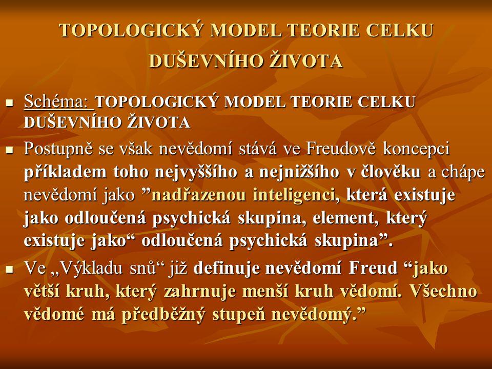 TOPOLOGICKÝ MODEL TEORIE CELKU DUŠEVNÍHO ŽIVOTA Schéma: TOPOLOGICKÝ MODEL TEORIE CELKU DUŠEVNÍHO ŽIVOTA Schéma: TOPOLOGICKÝ MODEL TEORIE CELKU DUŠEVNÍ