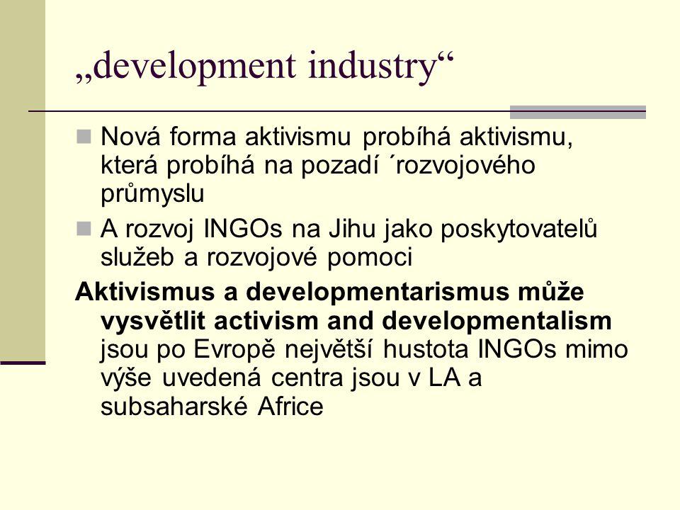 """""""development industry Nová forma aktivismu probíhá aktivismu, která probíhá na pozadí ´rozvojového průmyslu A rozvoj INGOs na Jihu jako poskytovatelů služeb a rozvojové pomoci Aktivismus a developmentarismus může vysvětlit activism and developmentalism jsou po Evropě největší hustota INGOs mimo výše uvedená centra jsou v LA a subsaharské Africe"""