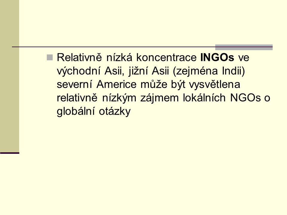 Relativně nízká koncentrace INGOs ve východní Asii, jižní Asii (zejména Indii) severní Americe může být vysvětlena relativně nízkým zájmem lokálních NGOs o globální otázky