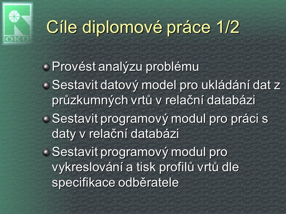 Cíle diplomové práce 1/2 Provést analýzu problému Sestavit datový model pro ukládání dat z průzkumných vrtů v relační databázi Sestavit programový mod