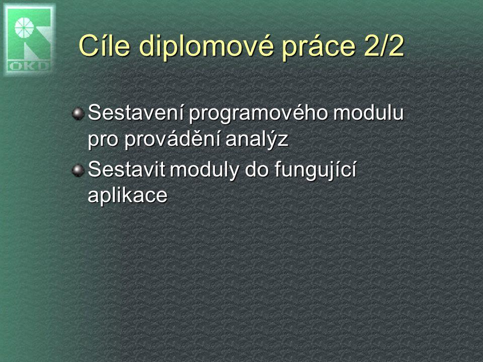 Cíle diplomové práce 2/2 Sestavení programového modulu pro provádění analýz Sestavit moduly do fungující aplikace
