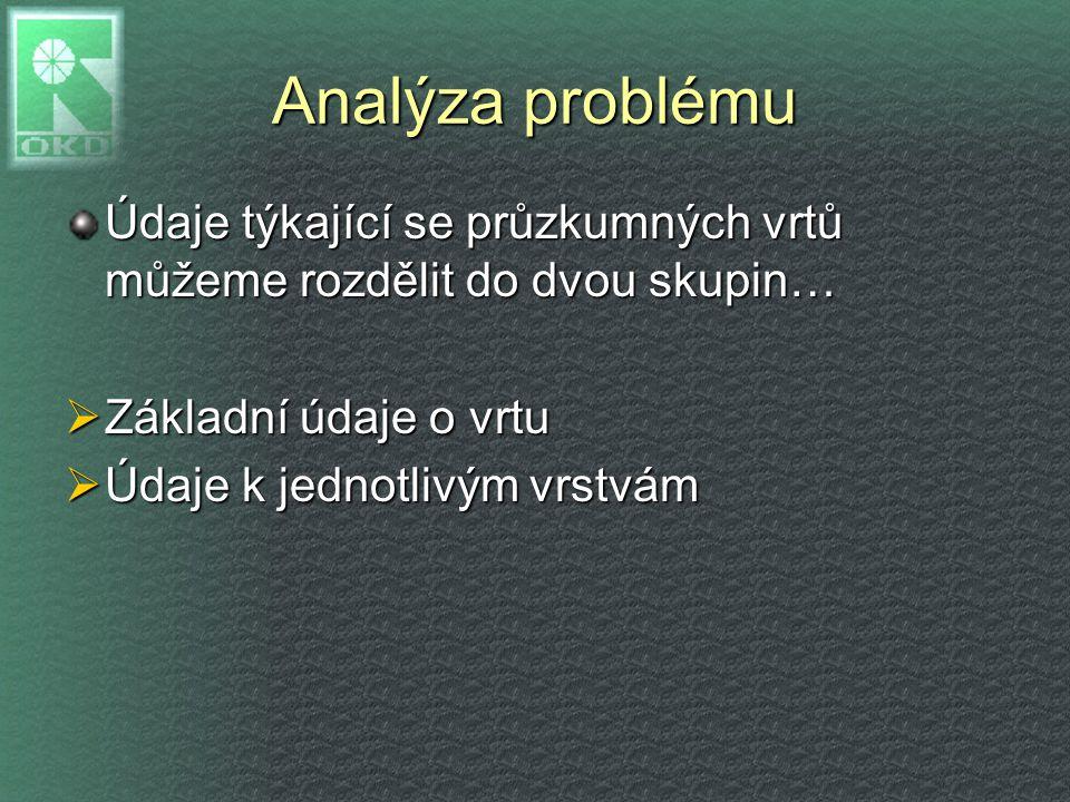Analýza problému Údaje týkající se průzkumných vrtů můžeme rozdělit do dvou skupin…  Základní údaje o vrtu  Údaje k jednotlivým vrstvám