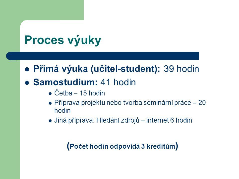 Proces výuky Přímá výuka (učitel-student): 39 hodin Samostudium: 41 hodin Četba – 15 hodin Příprava projektu nebo tvorba seminární práce – 20 hodin Jiná příprava: Hledání zdrojů – internet 6 hodin ( Počet hodin odpovídá 3 kreditům )