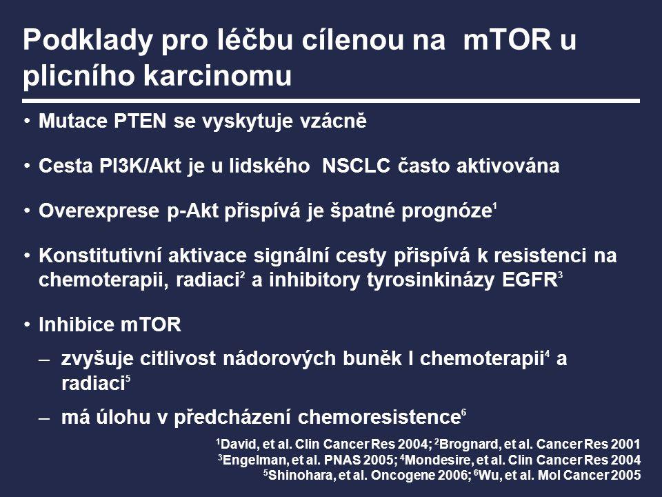 Podklady pro léčbu cílenou na mTOR u plicního karcinomu Mutace PTEN se vyskytuje vzácně Cesta PI3K/Akt je u lidského NSCLC často aktivována Overexpres