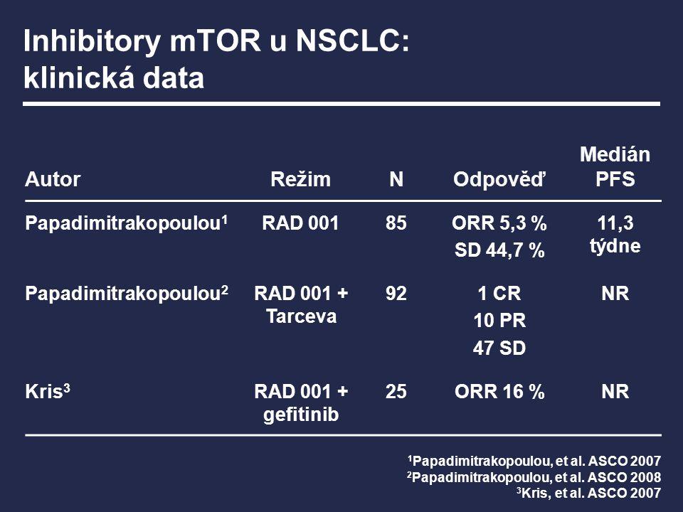 Inhibitory mTOR u NSCLC: klinická data AutorRežimNOdpověď Medián PFS Papadimitrakopoulou 1 RAD 00185ORR 5,3 % SD 44,7 % 11,3 týdne Papadimitrakopoulou