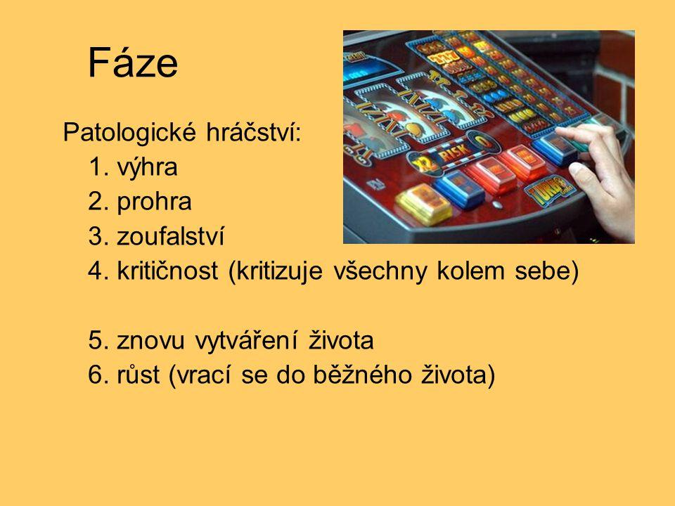 Fáze Patologické hráčství: 1. výhra 2. prohra 3.