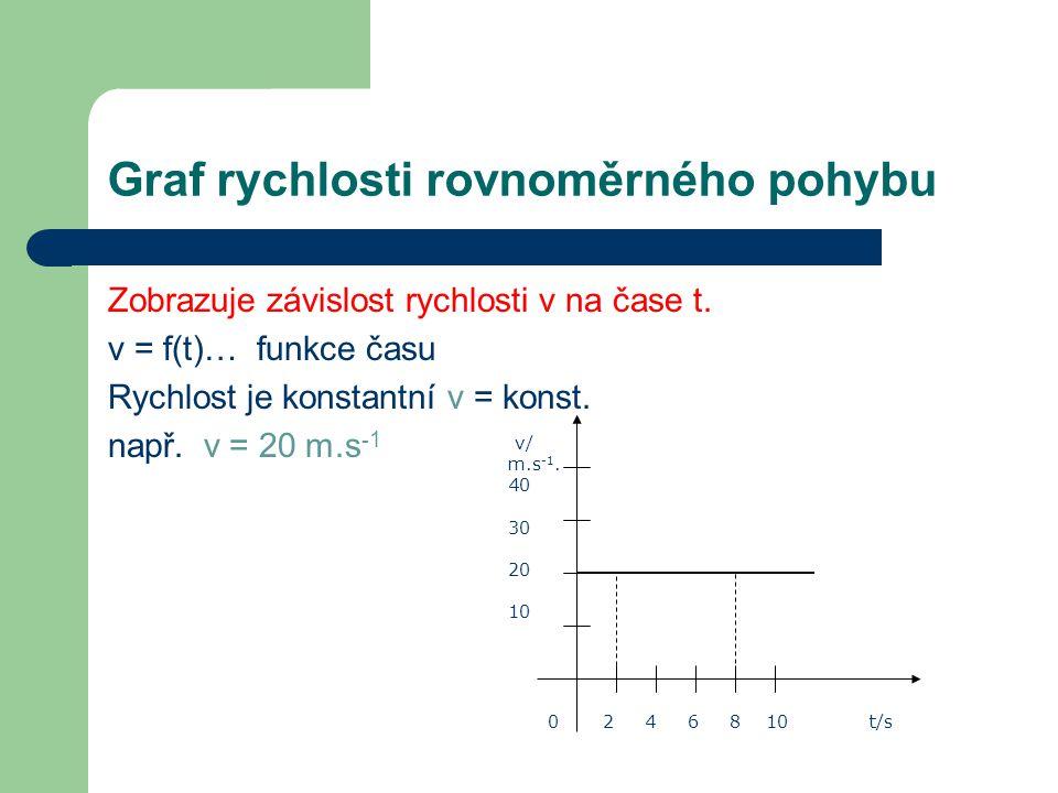 Graf rychlosti rovnoměrného pohybu Zobrazuje závislost rychlosti v na čase t.