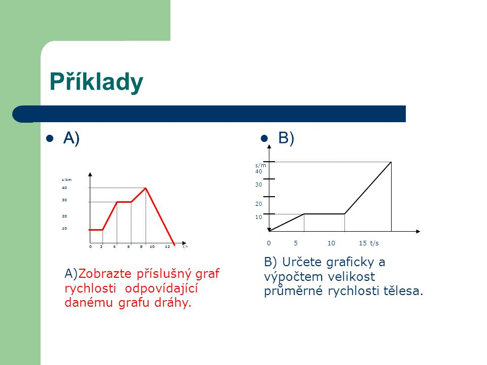 Příklady A) B) A)Zobrazte příslušný graf rychlosti odpovídající danému grafu dráhy.