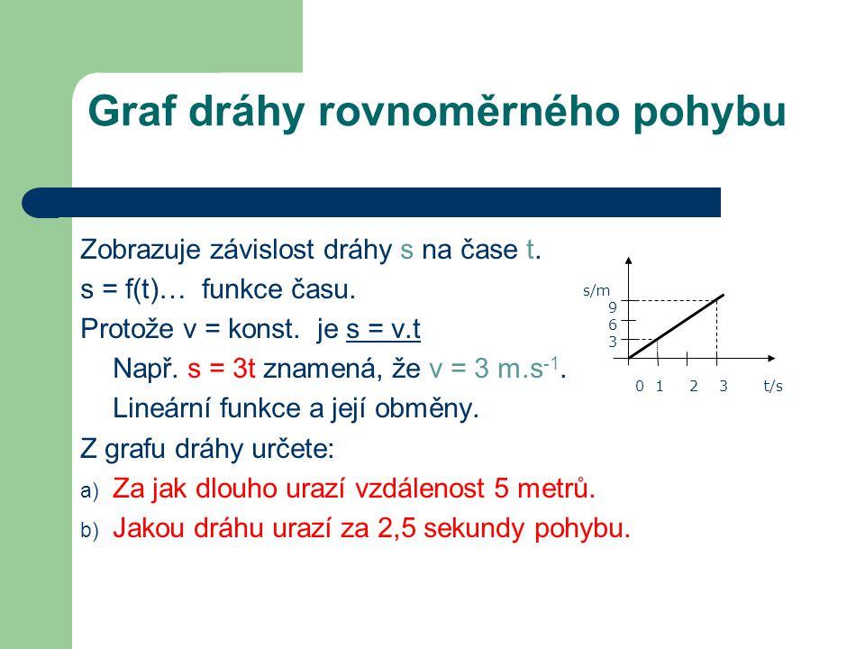 Graf dráhy rovnoměrného pohybu Zobrazuje závislost dráhy s na čase t.