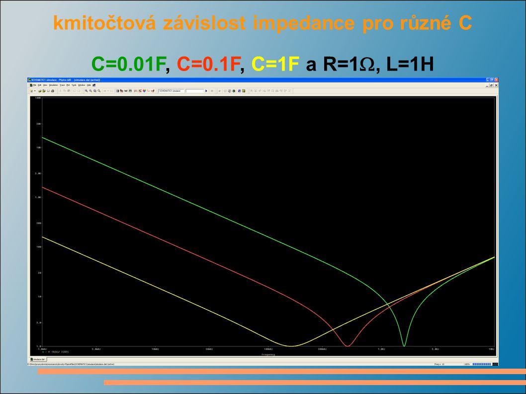 kmitočtová závislost impedance pro různé C C=0.01F, C=0.1F, C=1F a R=1 , L=1H