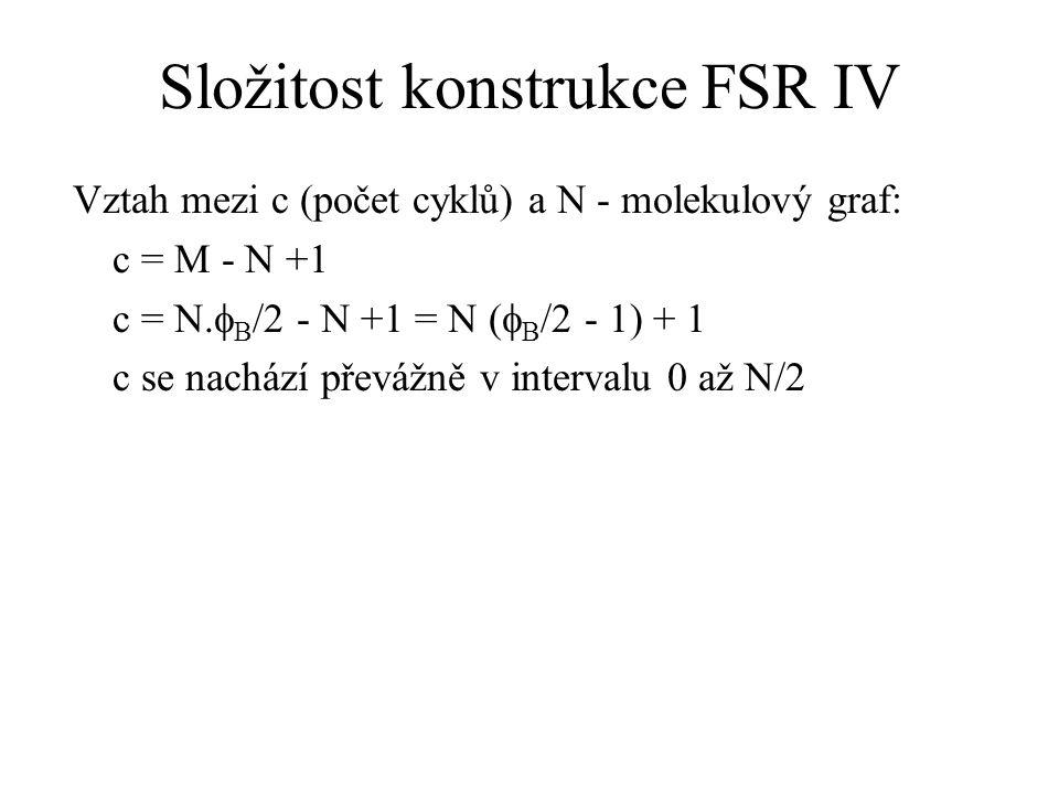 Složitost konstrukce FSR IV Vztah mezi c (počet cyklů) a N - molekulový graf: c = M - N +1 c = N.  B /2 - N +1 = N (  B /2 - 1) + 1 c se nachází pře