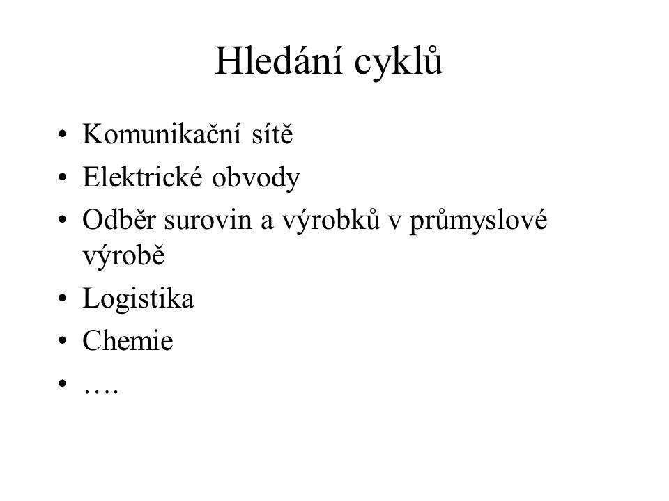 Literatura k vyhledávání cyklů Havelková L.: Paralelizace sekvenčních algoritmů v chemii.