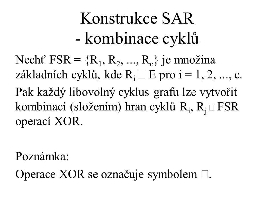 Konstrukce SAR - kombinace cyklů Nechť FSR = {R 1, R 2,..., R c } je množina základních cyklů, kde R i  E pro i = 1, 2,..., c. Pak každý libovolný cy