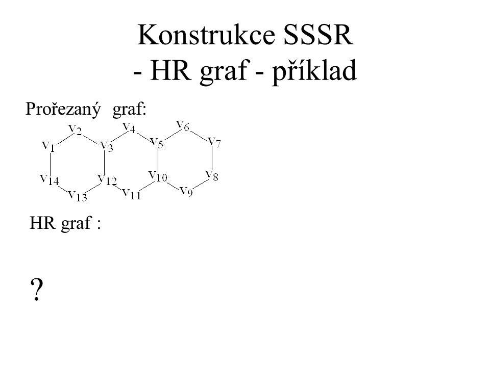 Konstrukce SSSR - HR graf - příklad Prořezaný graf: HR graf : ?