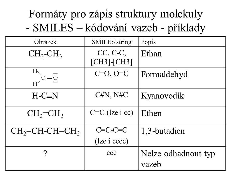 Formáty pro zápis struktury molekuly - SMILES – kódování vazeb - příklady ObrázekSMILES stringPopis CH 3 -CH 3 CC, C-C, [CH3]-[CH3] Ethan C=O, O=C For