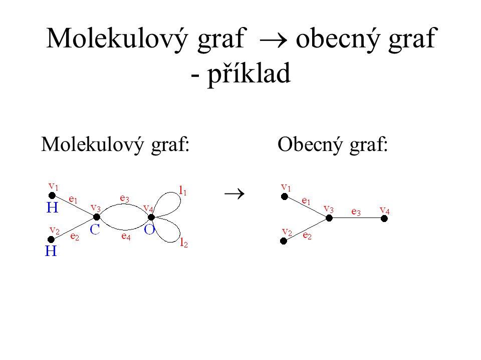 Molekulový graf  obecný graf - příklad Molekulový graf:Obecný graf: 
