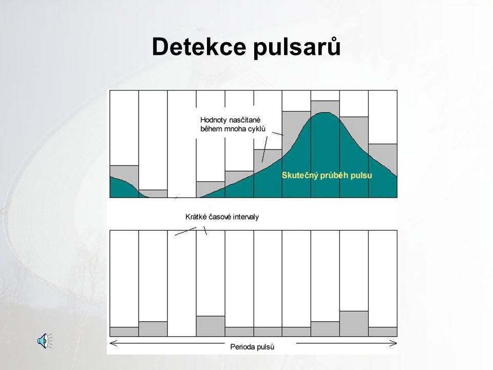 Detekce pulsarů Objevitelka signálu z vesmíru Jocellyn Bellová v době studií Dominanta velkých radioteleskopů Příliš slabý signál Lze detekovat i malý