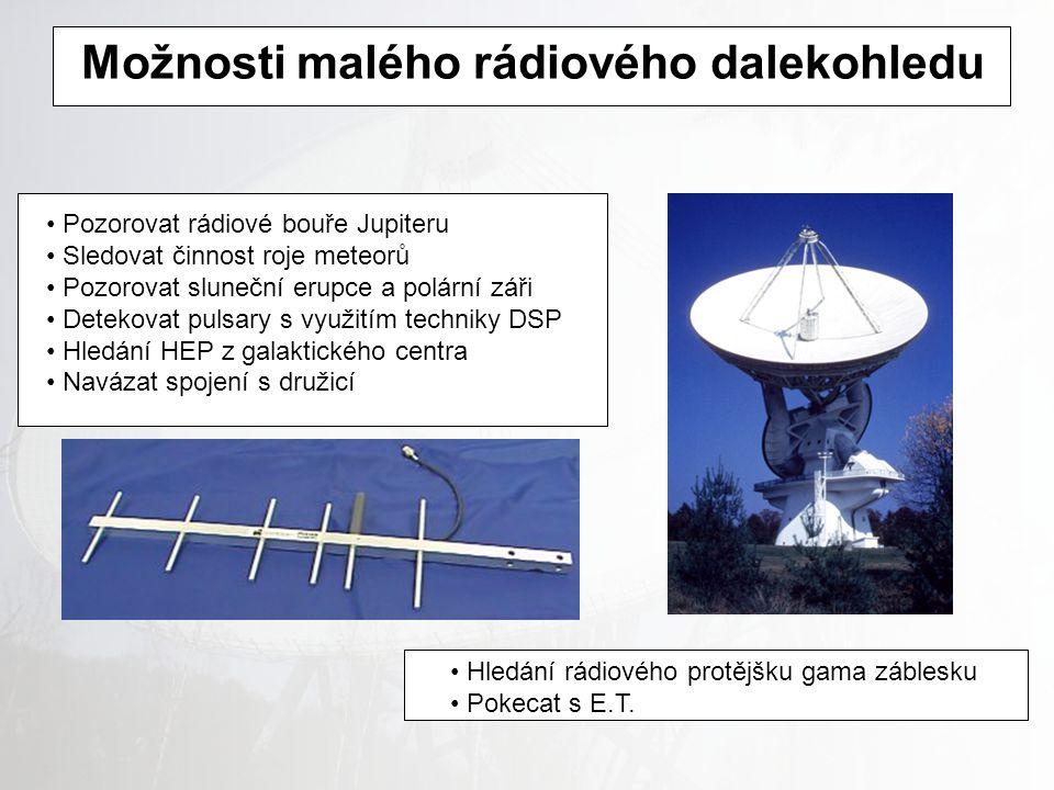 Možnosti malého rádiového dalekohledu Pozorovat rádiové bouře Jupiteru Sledovat činnost roje meteorů Pozorovat sluneční erupce a polární záři Detekovat pulsary s využitím techniky DSP Hledání HEP z galaktického centra Navázat spojení s družicí Hledání rádiového protějšku gama záblesku Pokecat s E.T.