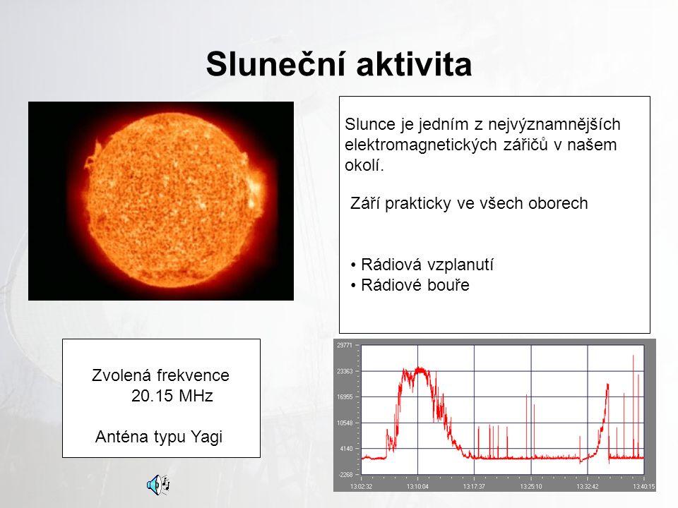 Sluneční aktivita Zvolená frekvence 20.15 MHz Anténa typu Yagi Slunce je jedním z nejvýznamnějších elektromagnetických zářičů v našem okolí.