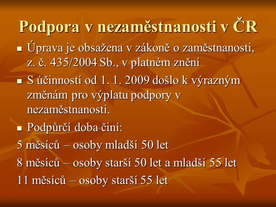 Podpora v nezaměstnanosti v ČR Úprava je obsažena v zákoně o zaměstnanosti, z. č. 435/2004 Sb., v platném znění Úprava je obsažena v zákoně o zaměstna