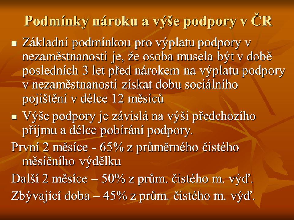 Podmínky nároku a výše podpory v ČR Základní podmínkou pro výplatu podpory v nezaměstnanosti je, že osoba musela být v době posledních 3 let před náro