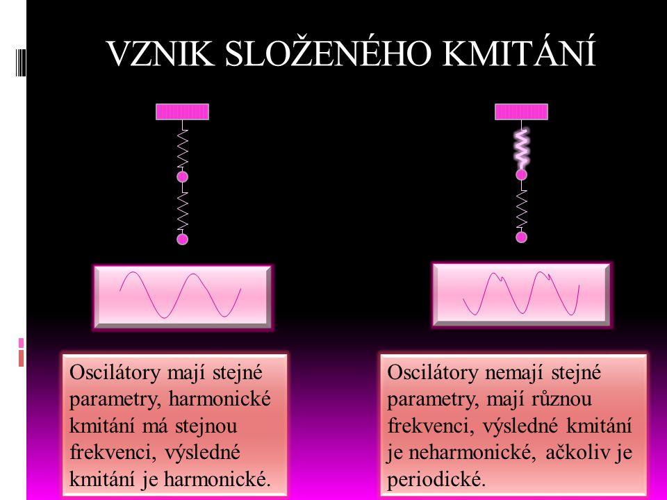 VZNIK SLOŽENÉHO KMITÁNÍ Oscilátory mají stejné parametry, harmonické kmitání má stejnou frekvenci, výsledné kmitání je harmonické.