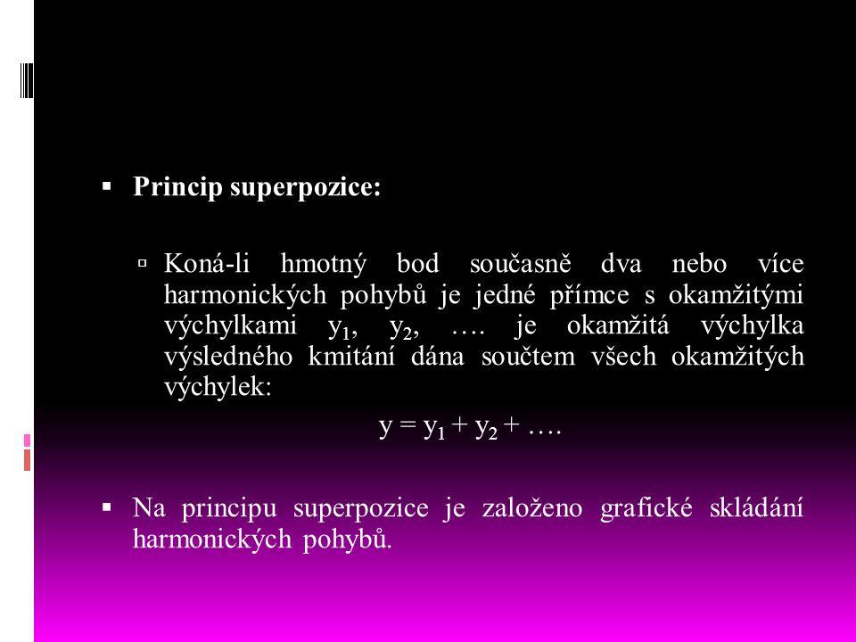  Princip superpozice:  Koná-li hmotný bod současně dva nebo více harmonických pohybů je jedné přímce s okamžitými výchylkami y 1, y 2, ….