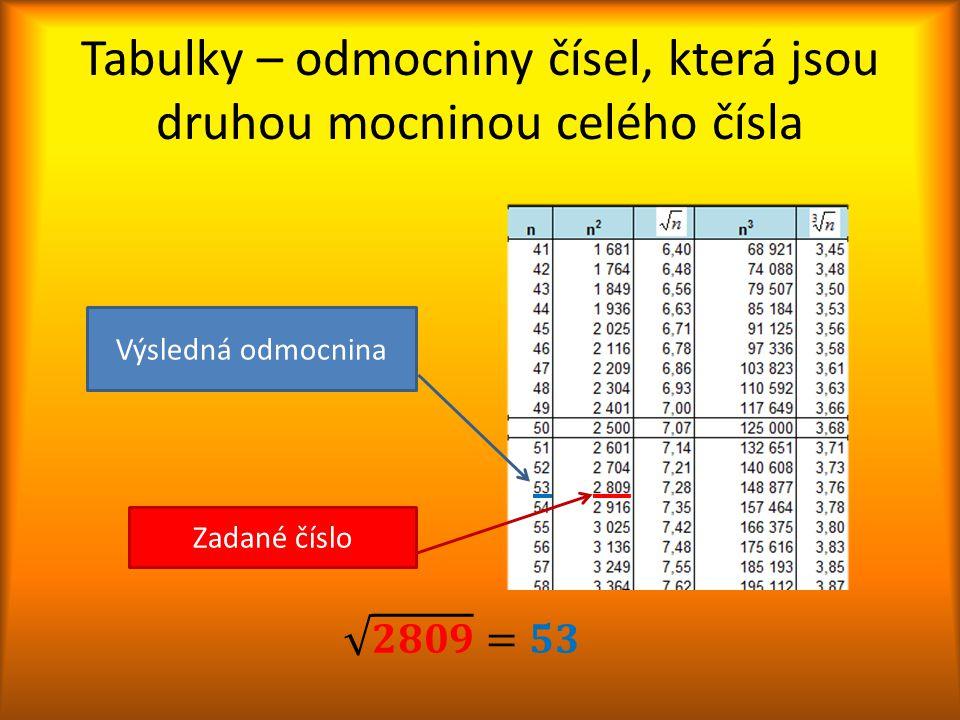 Tabulky – odmocniny čísel, která jsou druhou mocninou celého čísla Výsledná odmocnina Zadané číslo
