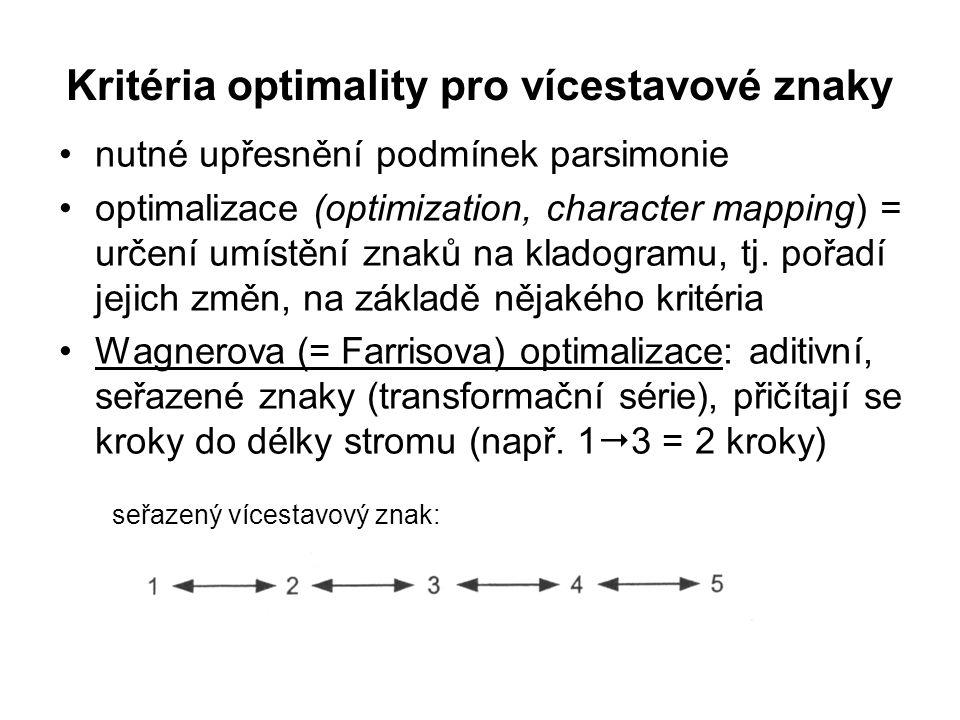 Kritéria optimality pro vícestavové znaky nutné upřesnění podmínek parsimonie optimalizace (optimization, character mapping) = určení umístění znaků na kladogramu, tj.