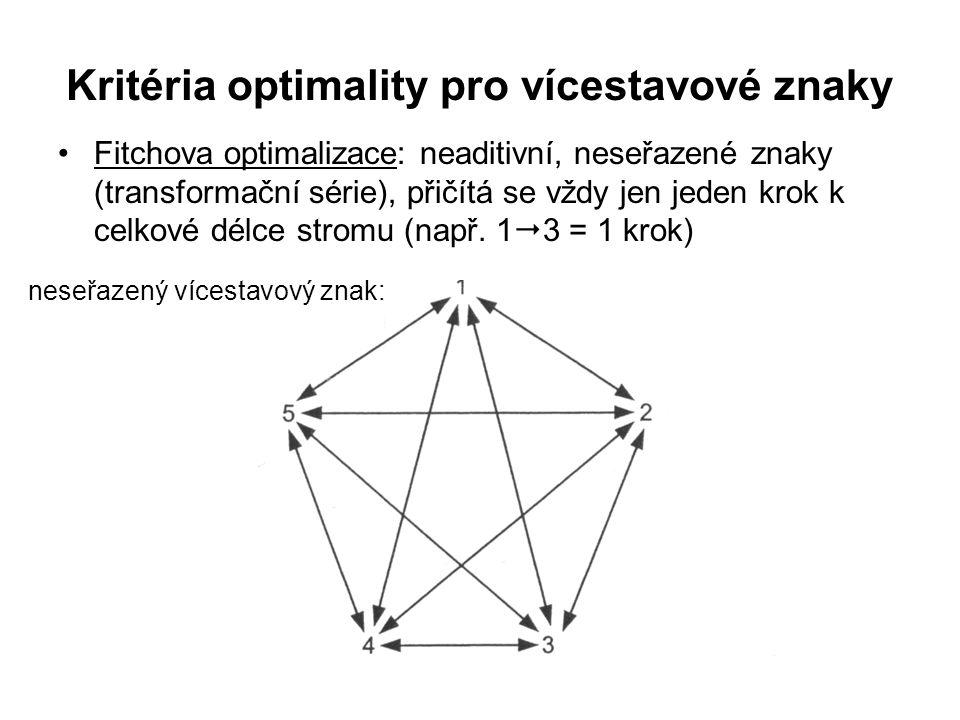 Kritéria optimality pro vícestavové znaky Fitchova optimalizace: neaditivní, neseřazené znaky (transformační série), přičítá se vždy jen jeden krok k celkové délce stromu (např.